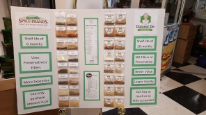 spices-and-prices