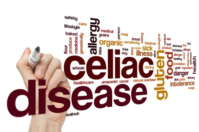 Celiac disease word cloud
